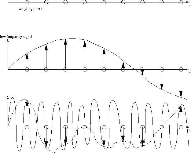 nyquist u2013shannon sampling theorem